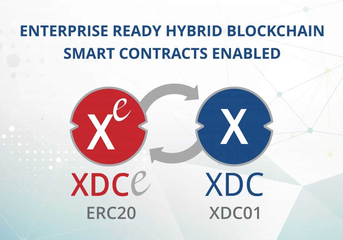 XDCe exchanges