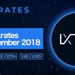 Blockchain-based edutainment platform Little Detective, listing in Exrates 13th September 2018, taking multimedia education a step ahead