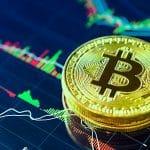 Bitcoin breaching the key resistance level at $4,050 – Jihadist Raise Funds Using Bitcoin