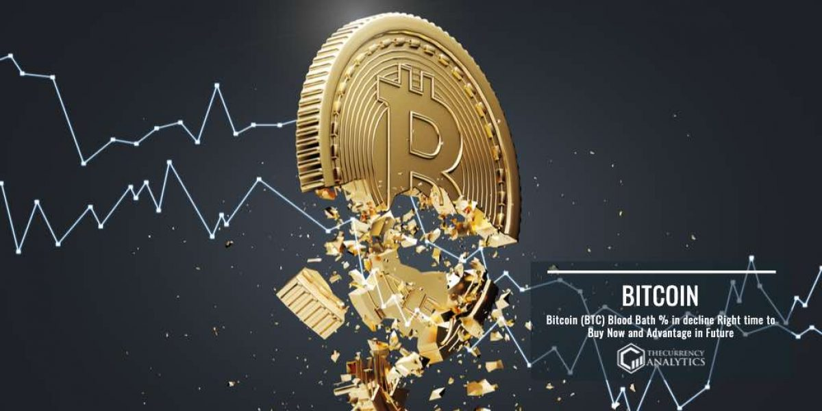is bitcoin a good buy right now
