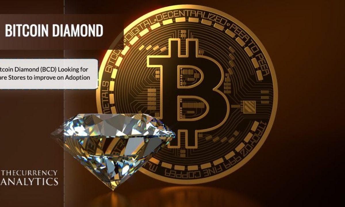 Bitcoin ATM Providers